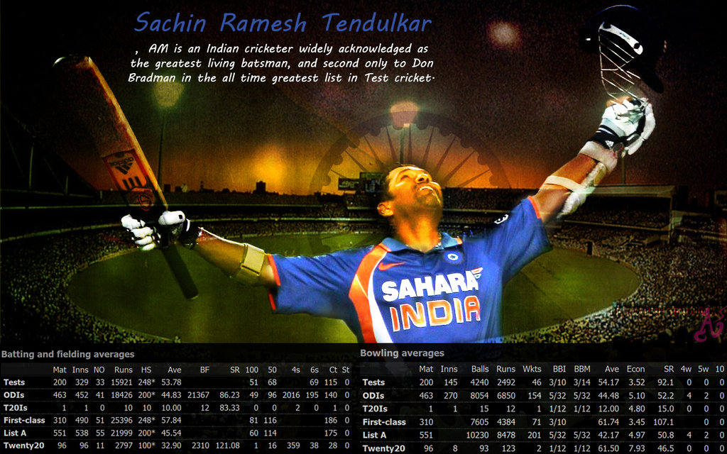 Sachin ramesh tendulkar batting bowling fielding averages